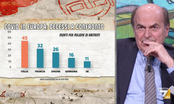 Ascolti Tv. Serata fiacca per i talk show. Giordano batte Floris e Berlinguer, disastro Cartabianca